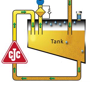 Ölprobe aus Nebenstrom