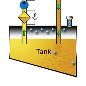 Ölprobe aus Tank