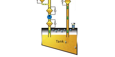 Ölprobe, Tank
