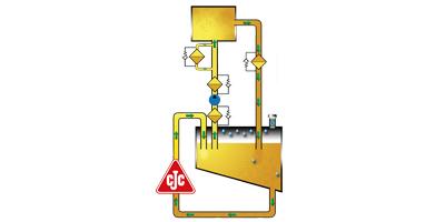 Nebenstromfiltration