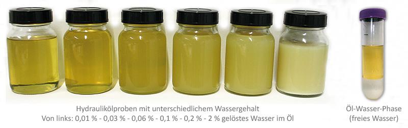 Hydraulikölproben mit unterschiedlichem Wassergehalt