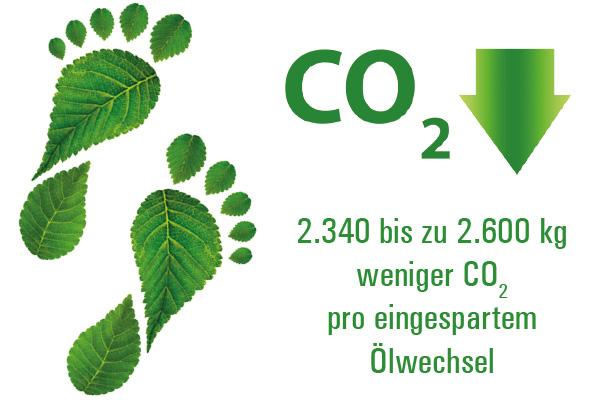 CO2-Bilanz verbessern, Motorschmierölpflege, Marine 4-Takt-Dieselmotor