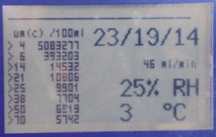 Partikelzähler, Reinheitsklasse ISO 4406, vor Feinfiltration
