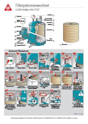 Anleitung Filterwechsel