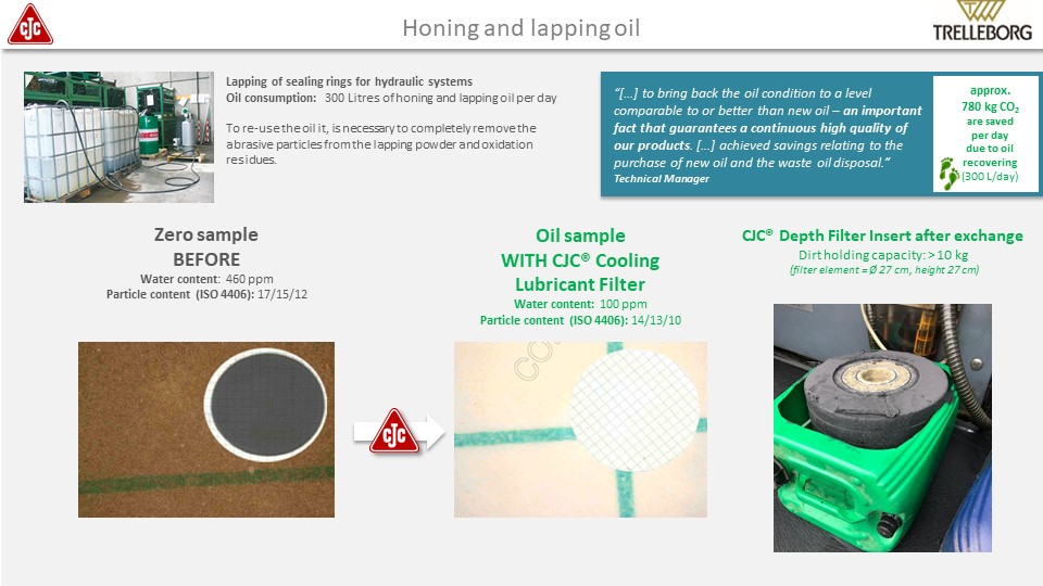 Cooling Lubricant Filtration, Application study, Coolant Filter