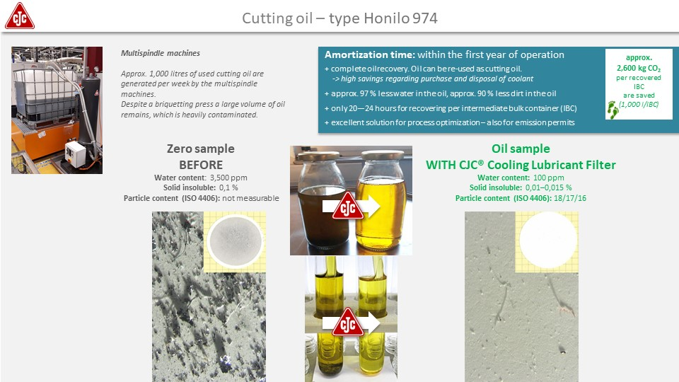 Cooling lubricant filtration, application study cutting oil