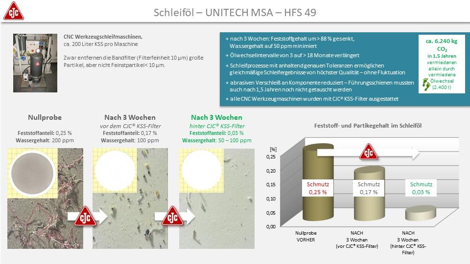 Kühlschmierstoff-Aufbereitung, Anwendungsstudie, KSS-Filter